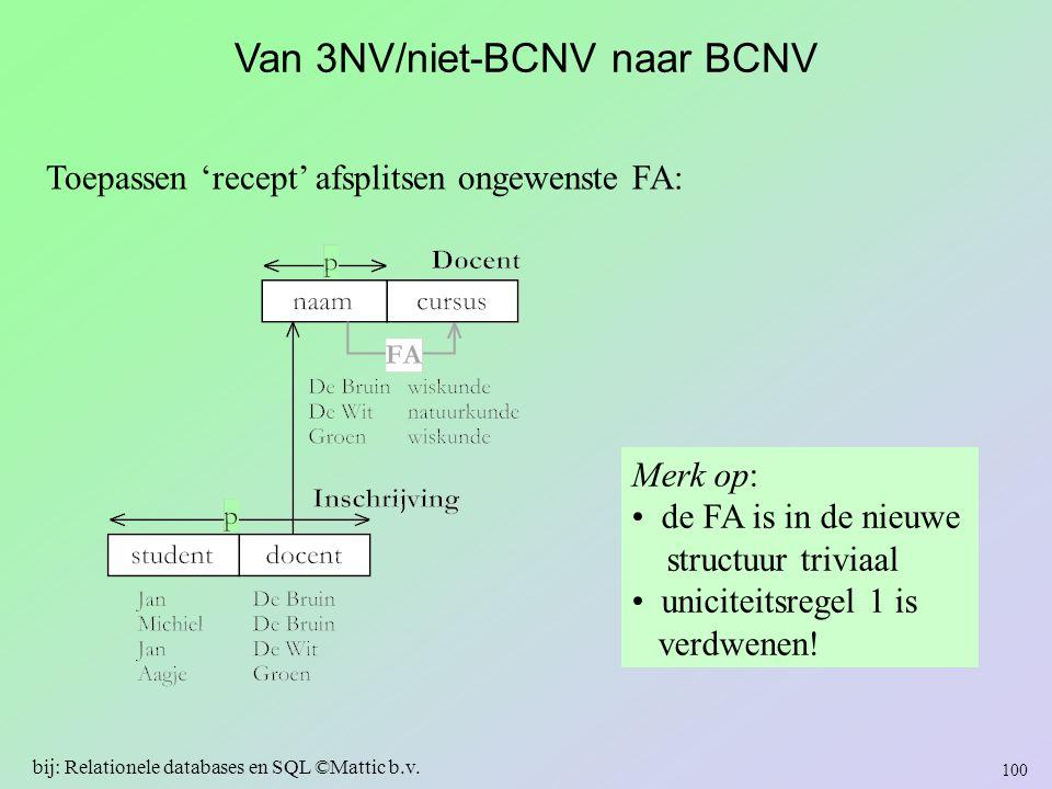 Van 3NV/niet-BCNV naar BCNV