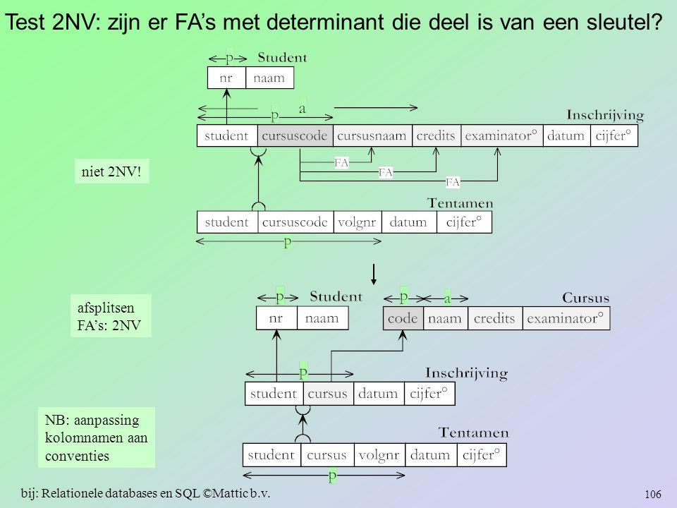 Test 2NV: zijn er FA's met determinant die deel is van een sleutel