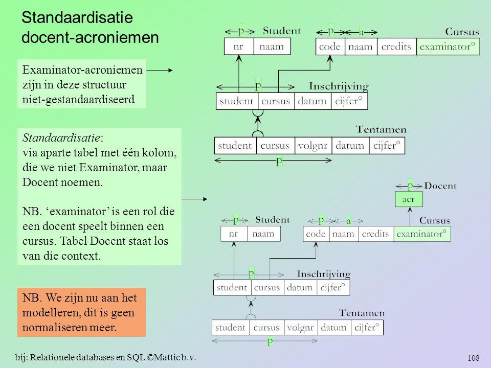 Standaardisatie docent-acroniemen