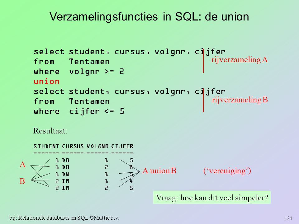 Verzamelingsfuncties in SQL: de union