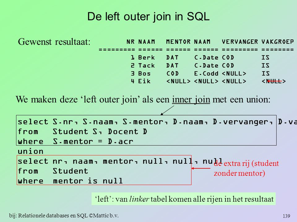 De left outer join in SQL
