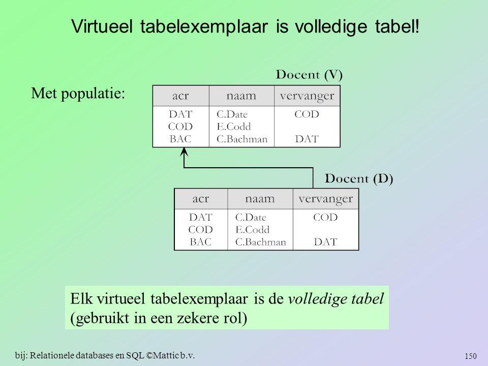 Virtueel tabelexemplaar is volledige tabel!