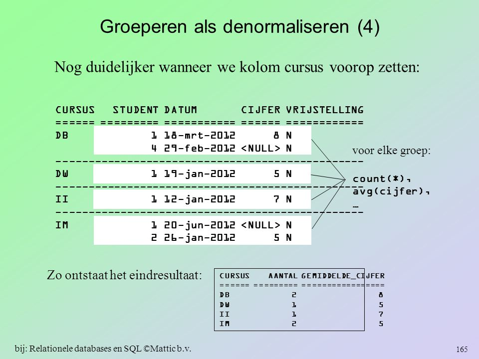 Groeperen als denormaliseren (4)