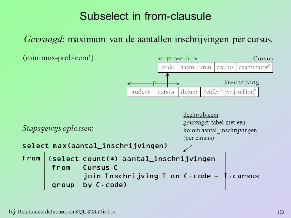 Subselect in from-clausule