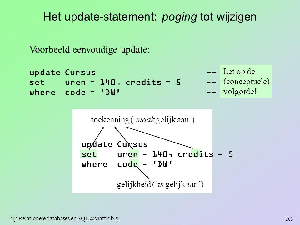 Het update-statement: poging tot wijzigen