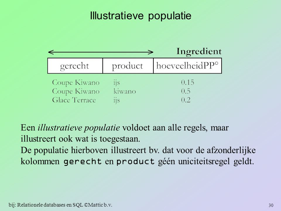 Illustratieve populatie