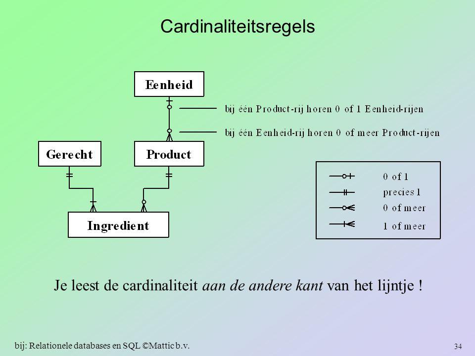Cardinaliteitsregels