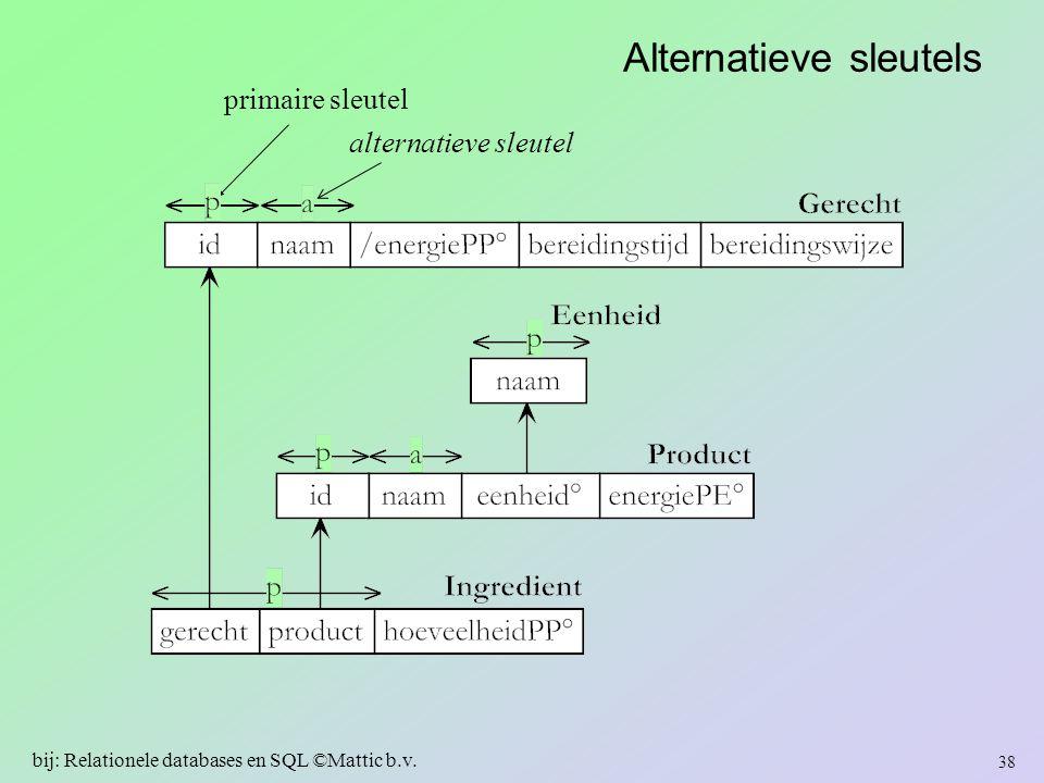 Alternatieve sleutels