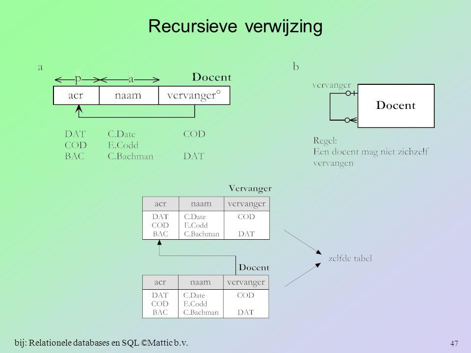Recursieve verwijzing