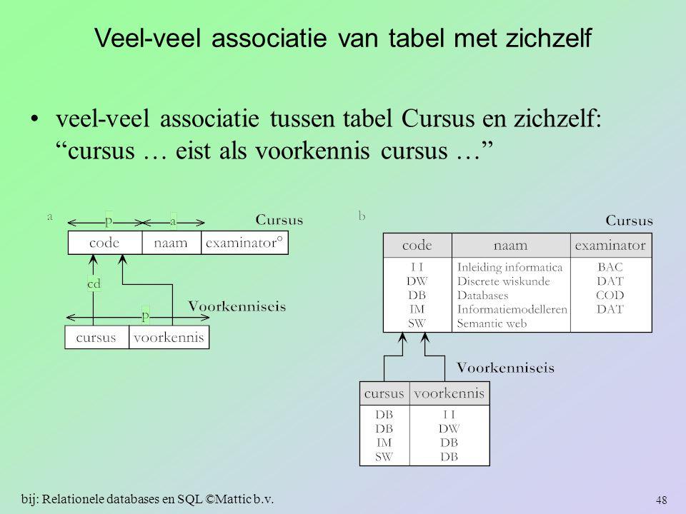 Veel-veel associatie van tabel met zichzelf
