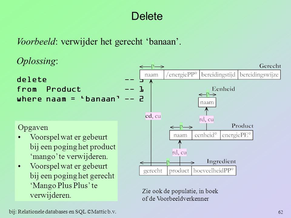 bij: Relationele databases en SQL ©Mattic b.v.