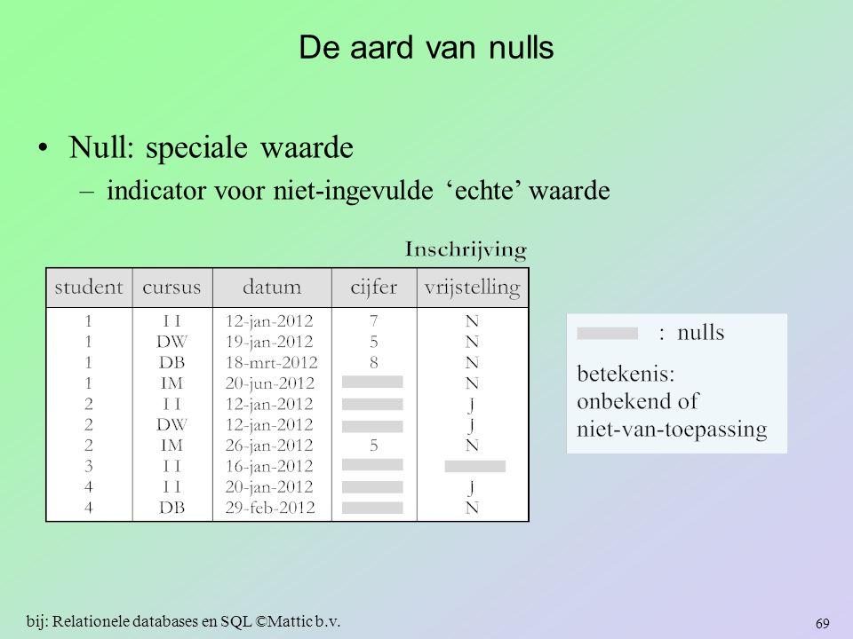 bij: Relationele databases en SQL ©Mattic b.v.