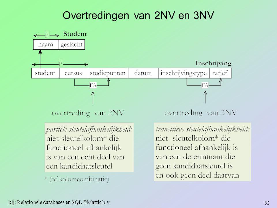 Overtredingen van 2NV en 3NV