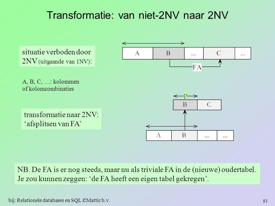 Transformatie: van niet-2NV naar 2NV