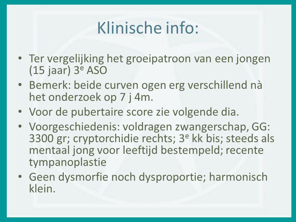 Klinische info: Ter vergelijking het groeipatroon van een jongen (15 jaar) 3e ASO.