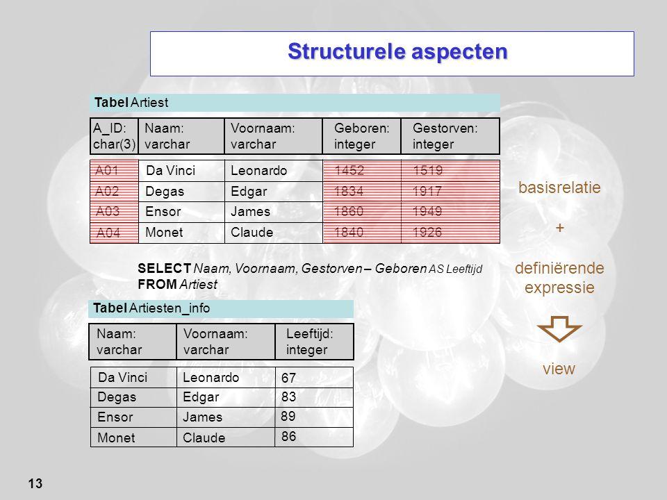 Structurele aspecten basisrelatie + definiërende expressie view