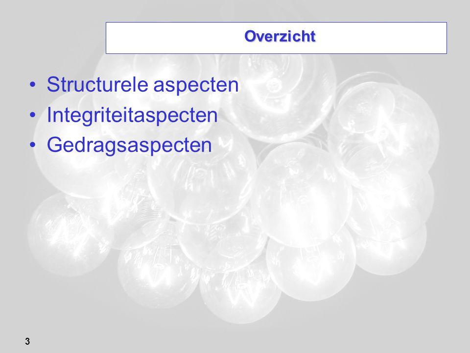 Overzicht Structurele aspecten Integriteitaspecten Gedragsaspecten