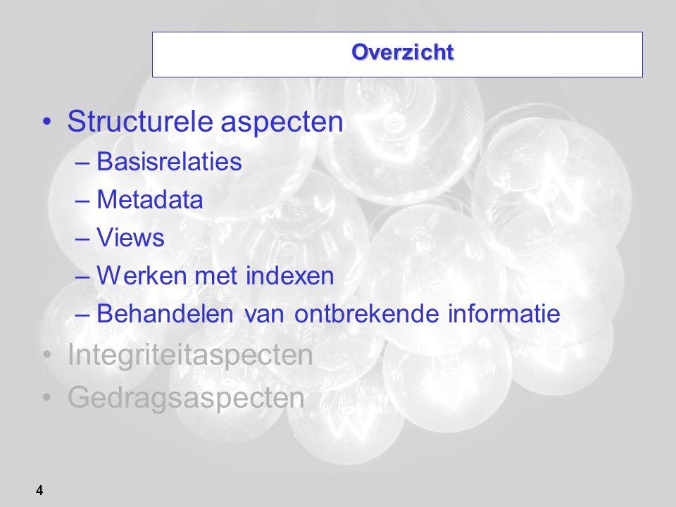 Structurele aspecten Integriteitaspecten Gedragsaspecten Basisrelaties
