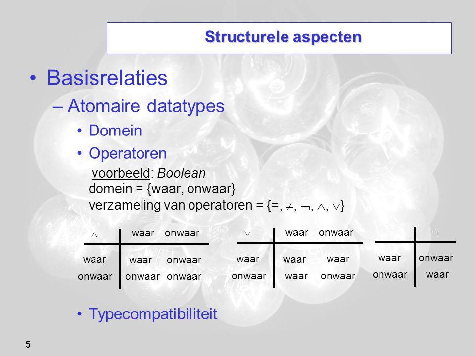 Basisrelaties Atomaire datatypes Structurele aspecten Domein