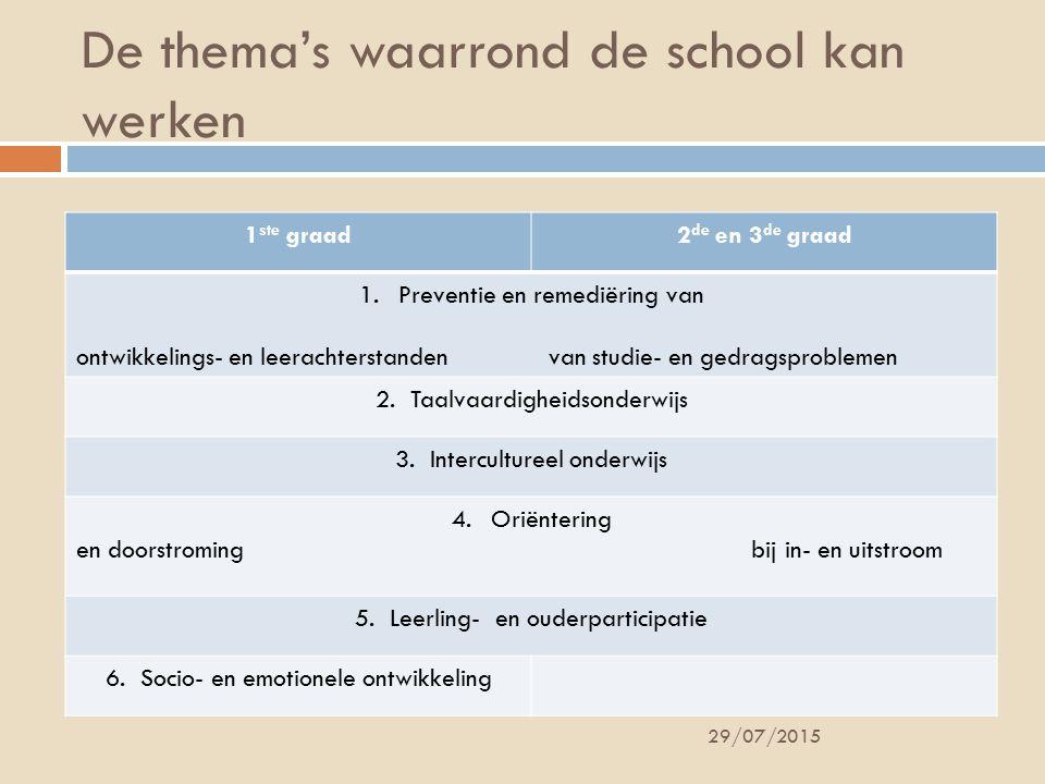 De thema's waarrond de school kan werken