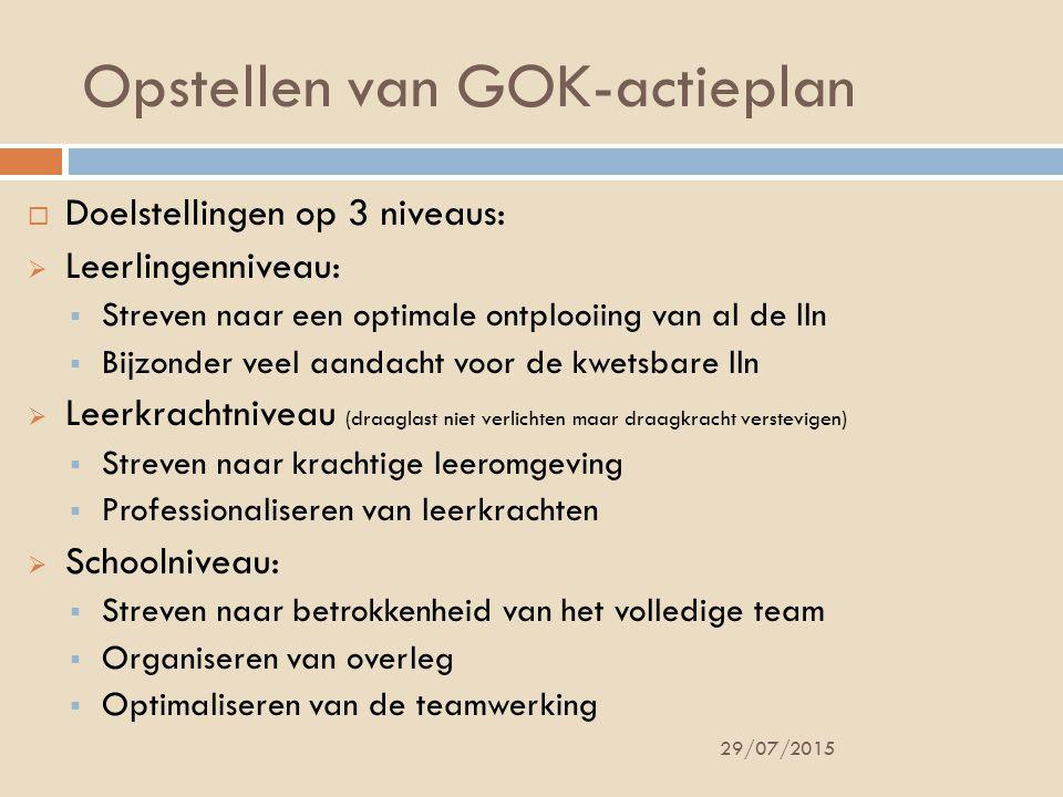 Opstellen van GOK-actieplan