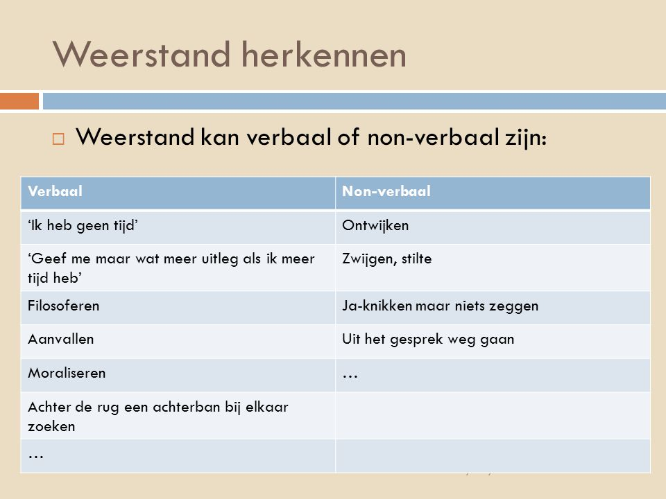 Weerstand herkennen Weerstand kan verbaal of non-verbaal zijn: Verbaal