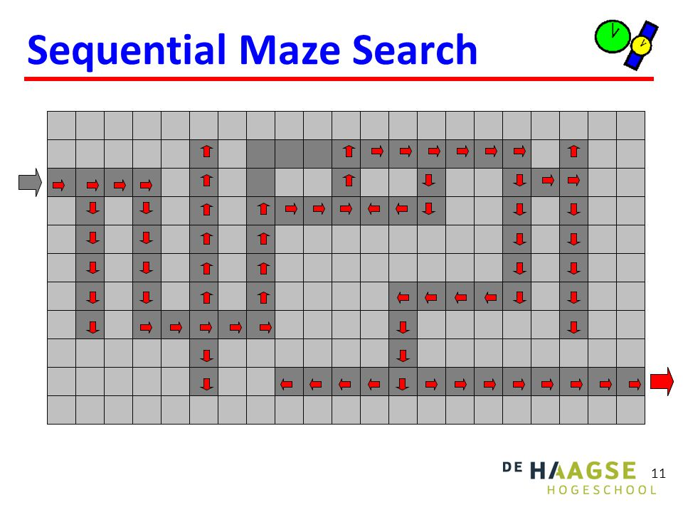 Concurrent Maze Search