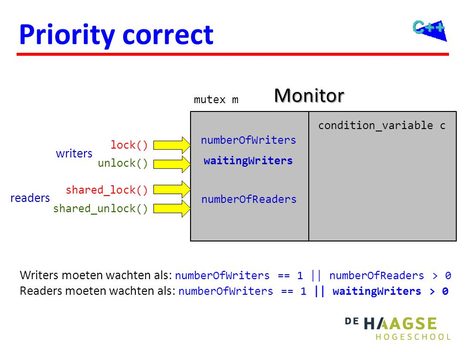 Priority correct class shared_mutex { public: shared_mutex();