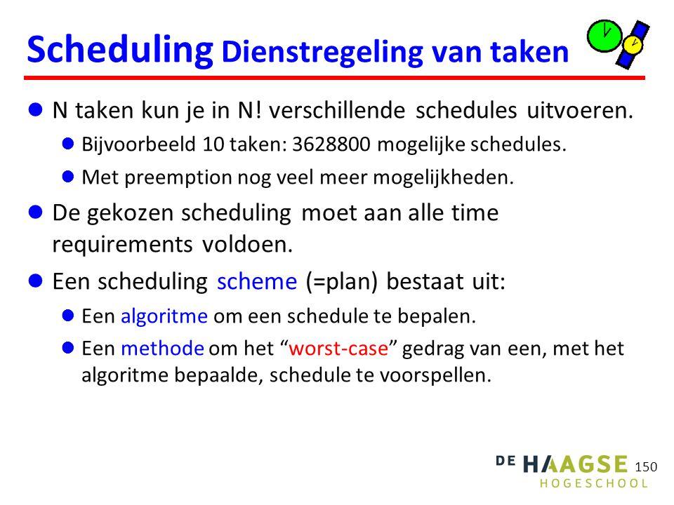 Scheduling wanneer Statisch: schedule ligt vast voor uitvoering.