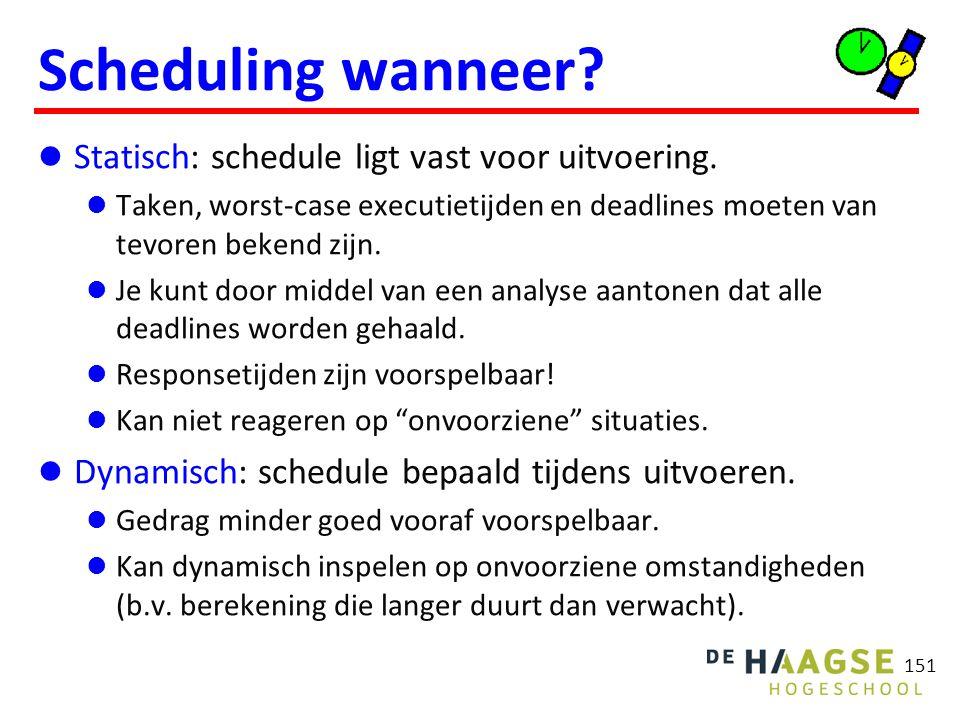 Scheduling RT systemen