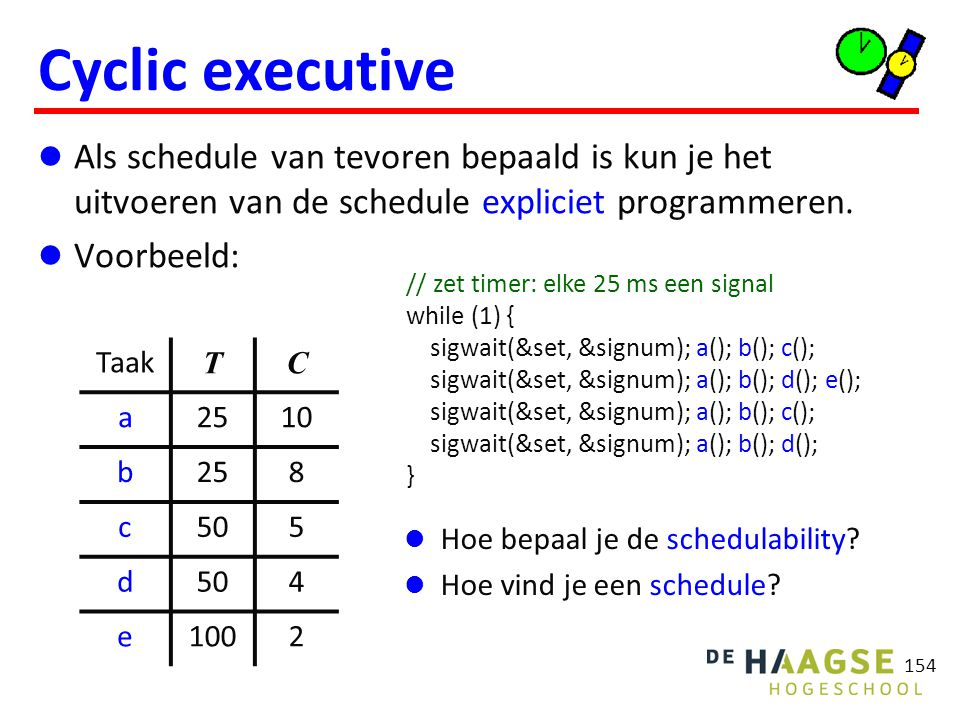 Cyclic executive Hoe bepaal je de schedulability