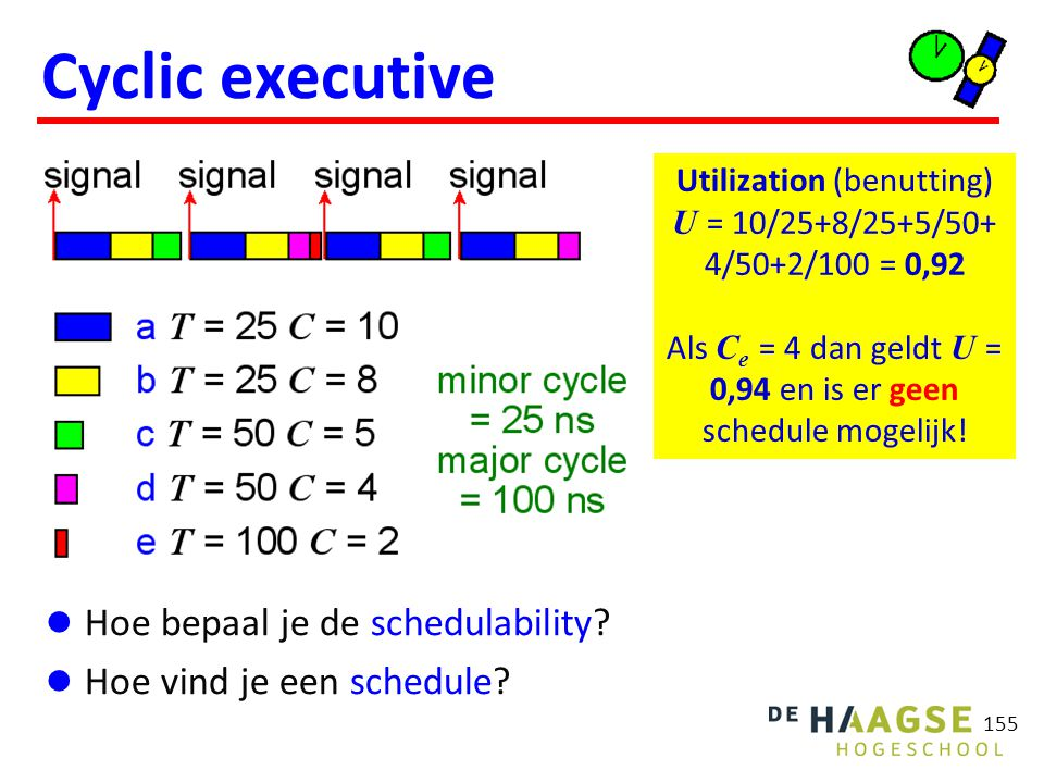 Cyclic executive Eigenschappen: Problemen: Alternatieven: