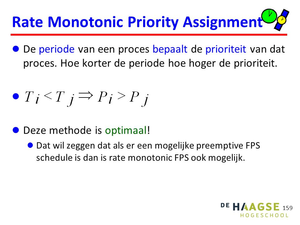 FPS-RMPA Utilization based schedulability test: