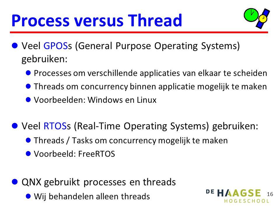 QNX (POSIX compatible RTOS)