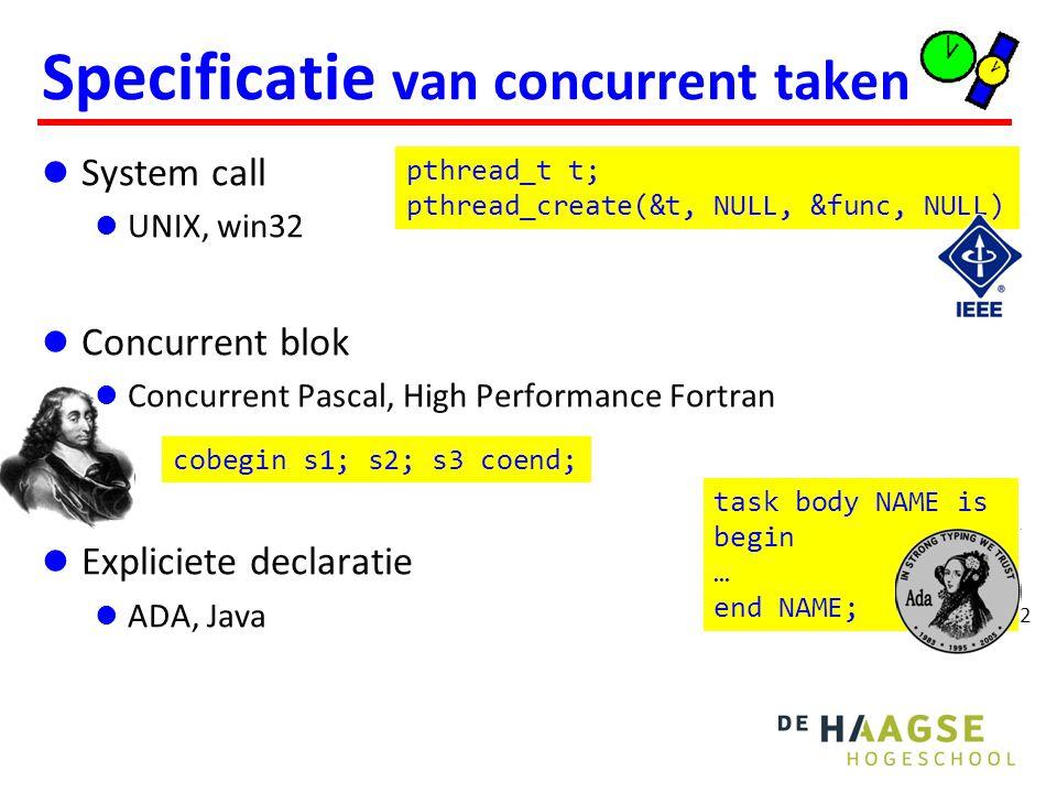 Concurrent execution IEEE POSIX 1003.1-2013 fork() en wait()