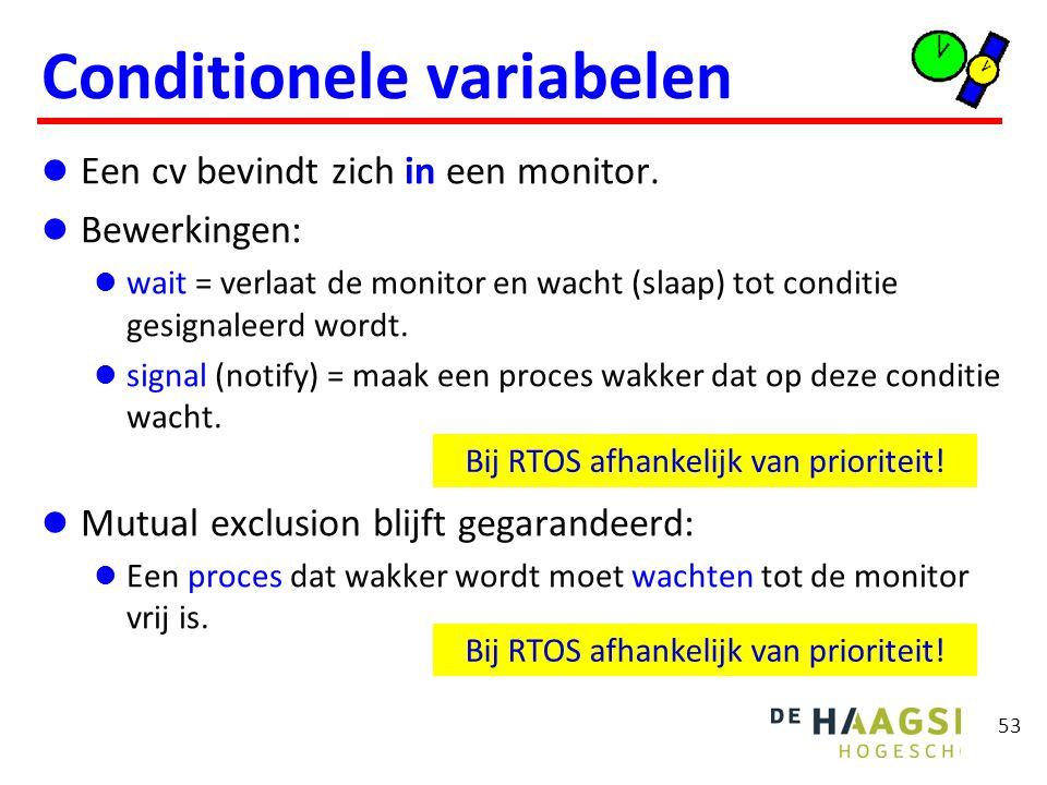 Monitor IEEE Std 1003.1 POSIX POSIX definieert geen monitors (monitor is een taalconstructie). Maar wel: