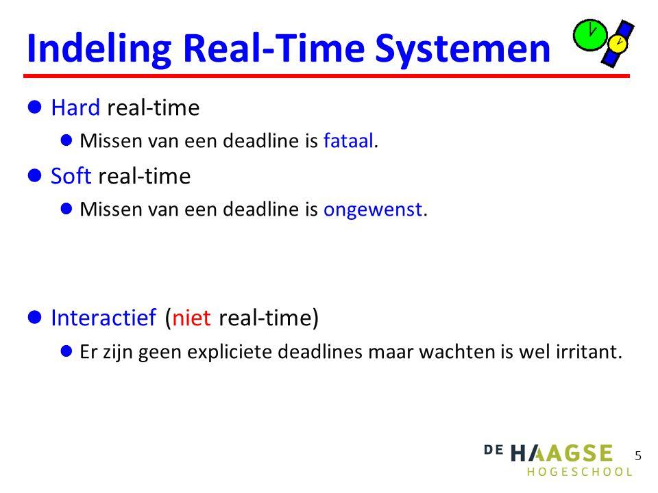 Voorbeelden Real-Time Systeem
