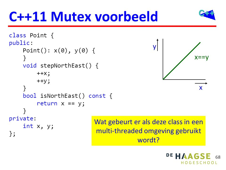 C++11 Mutex voorbeeld class TestPoint { private: Point p;