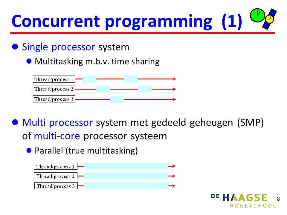 Concurrent programming (2)