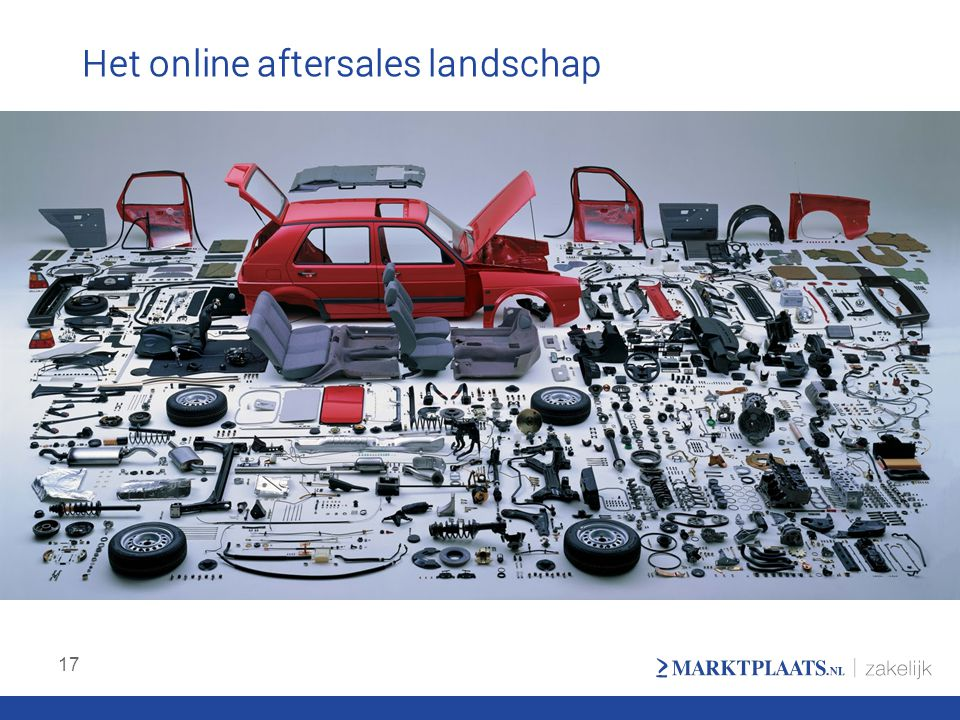 Het online aftersales landschap