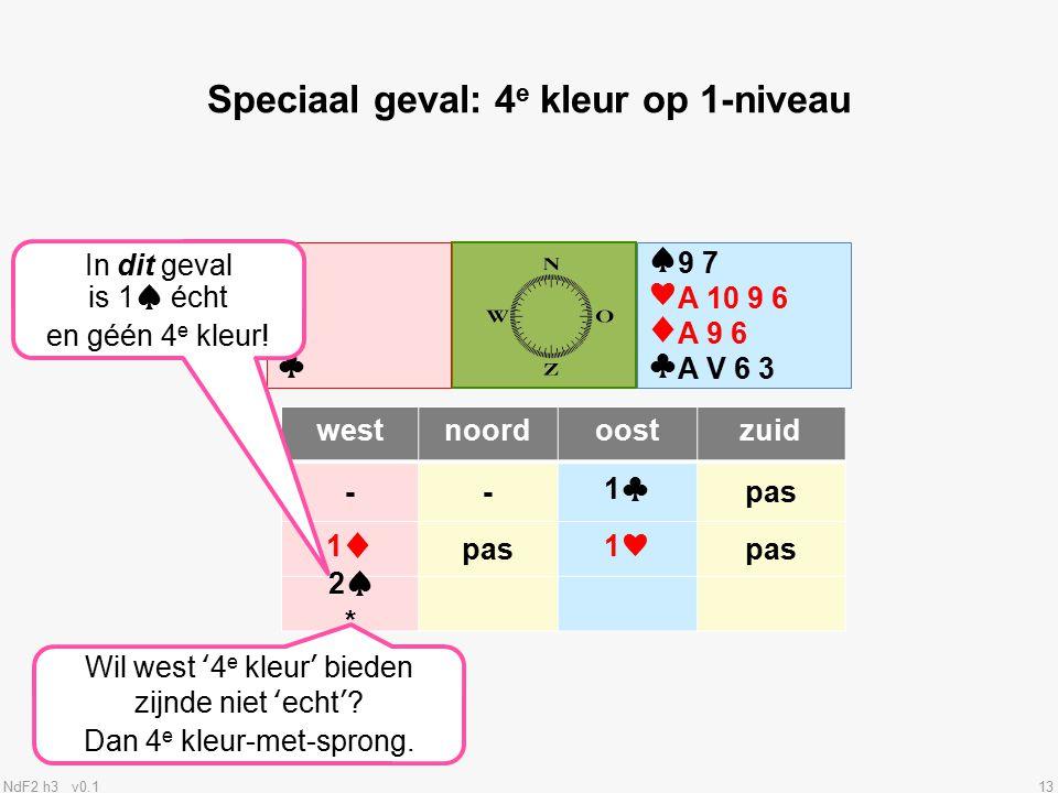 Speciaal geval: 4e kleur op 1-niveau