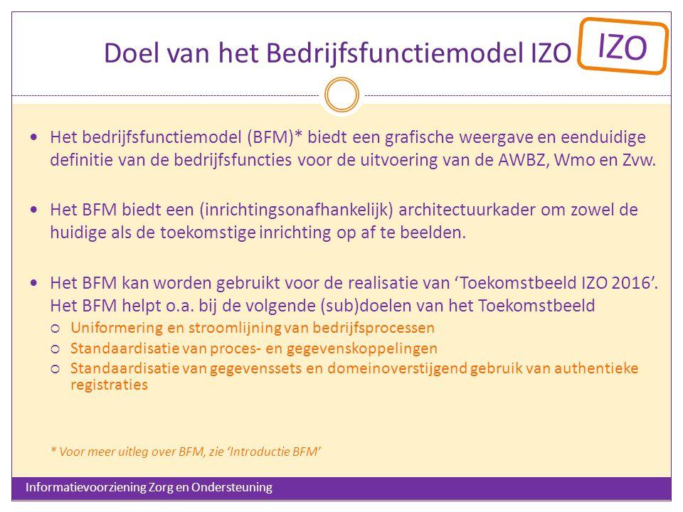 Doel van het Bedrijfsfunctiemodel IZO