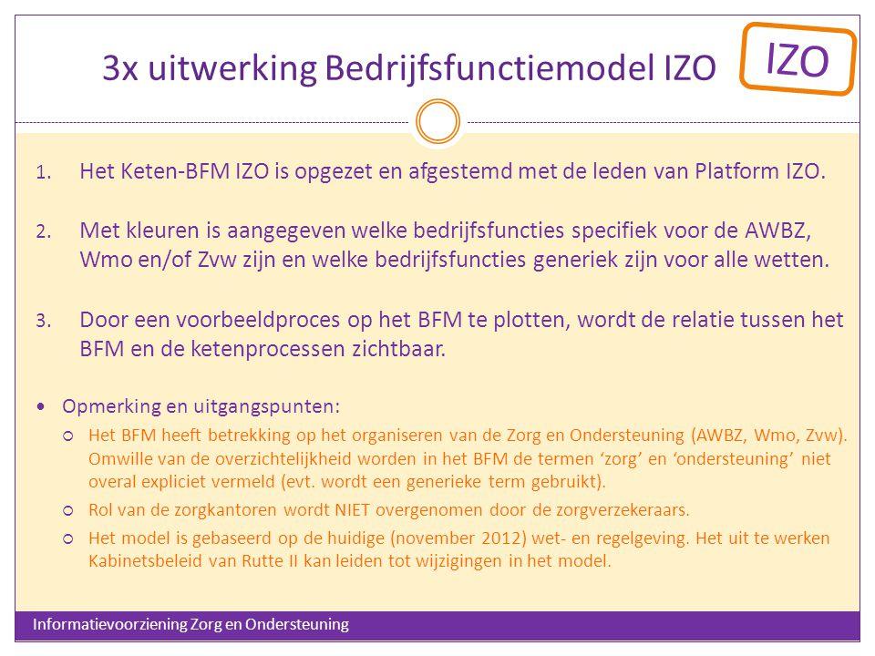 3x uitwerking Bedrijfsfunctiemodel IZO