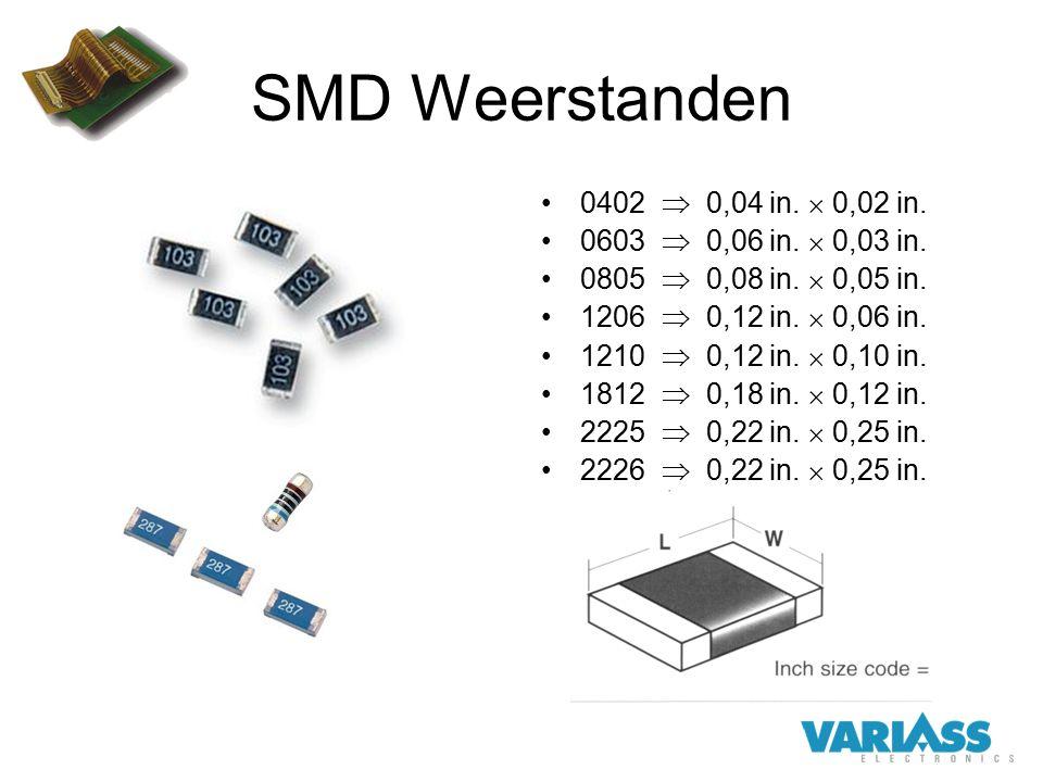 SMD Weerstanden 0402  0,04 in.  0,02 in. 0603  0,06 in.  0,03 in.