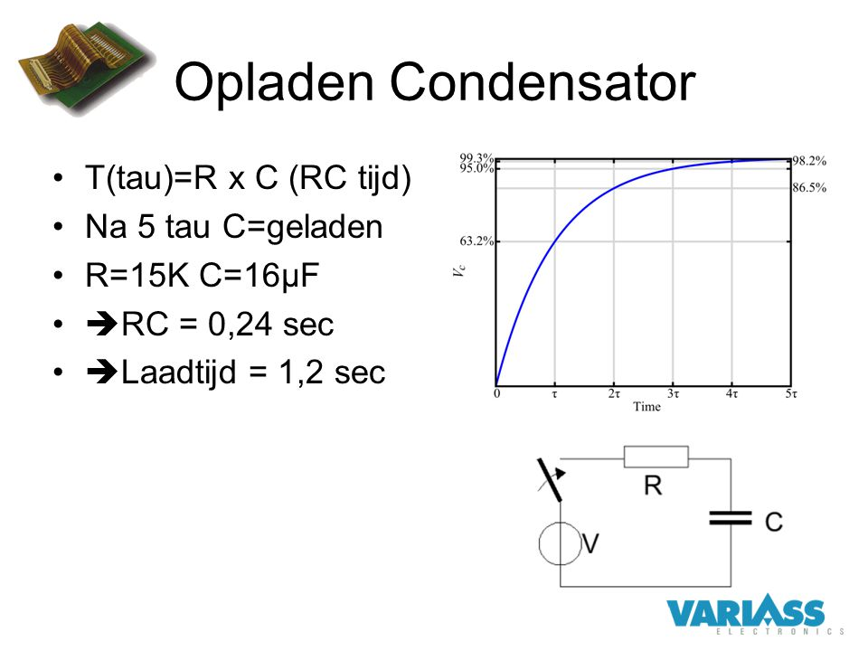 Opladen Condensator Τ(tau)=R x C (RC tijd) Na 5 tau C=geladen
