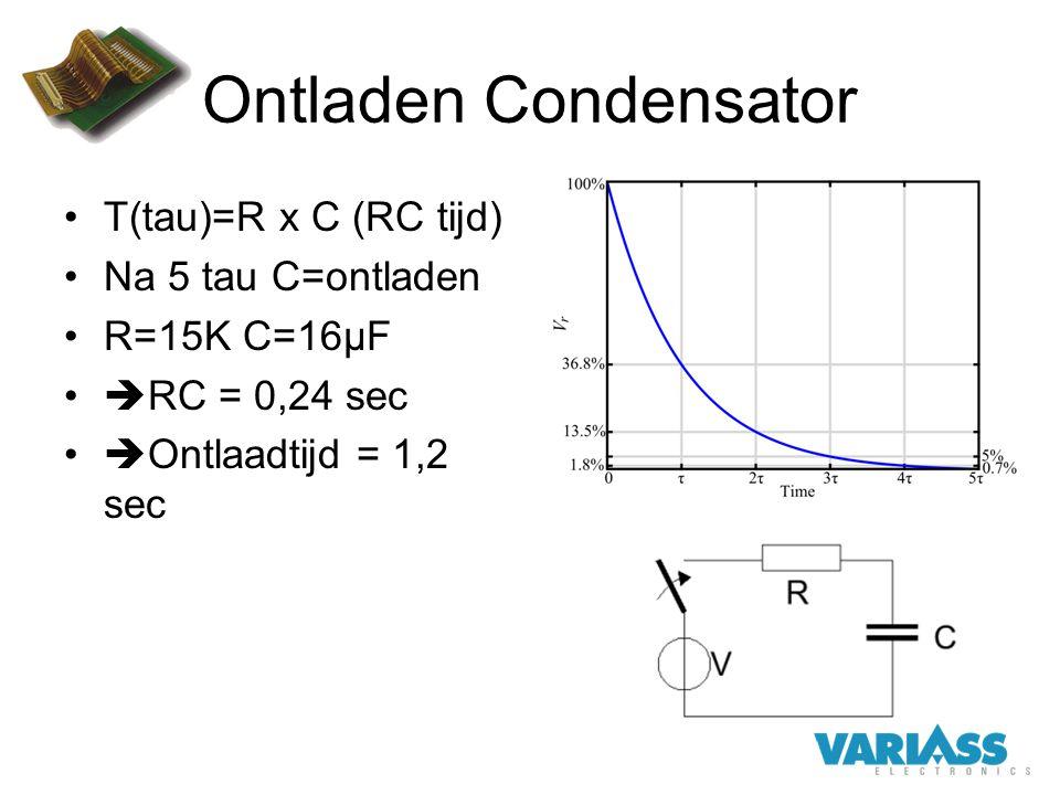 Ontladen Condensator Τ(tau)=R x C (RC tijd) Na 5 tau C=ontladen