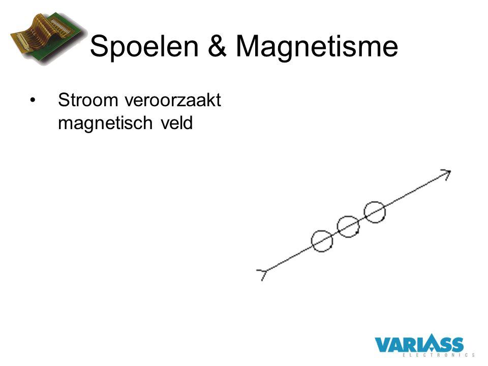 Spoelen & Magnetisme Stroom veroorzaakt magnetisch veld