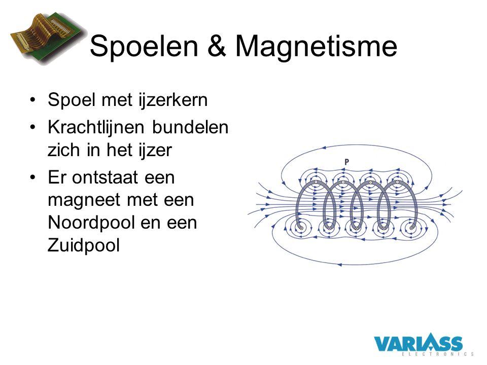 Spoelen & Magnetisme Spoel met ijzerkern