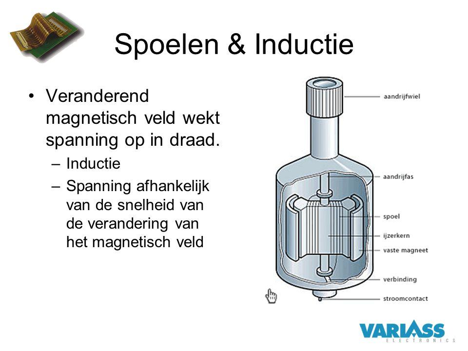 Spoelen & Inductie Veranderend magnetisch veld wekt spanning op in draad. Inductie.