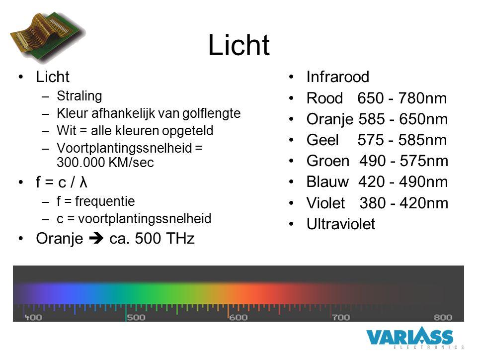 Licht Licht f = c / λ Oranje  ca. 500 THz Infrarood Rood 650 - 780nm